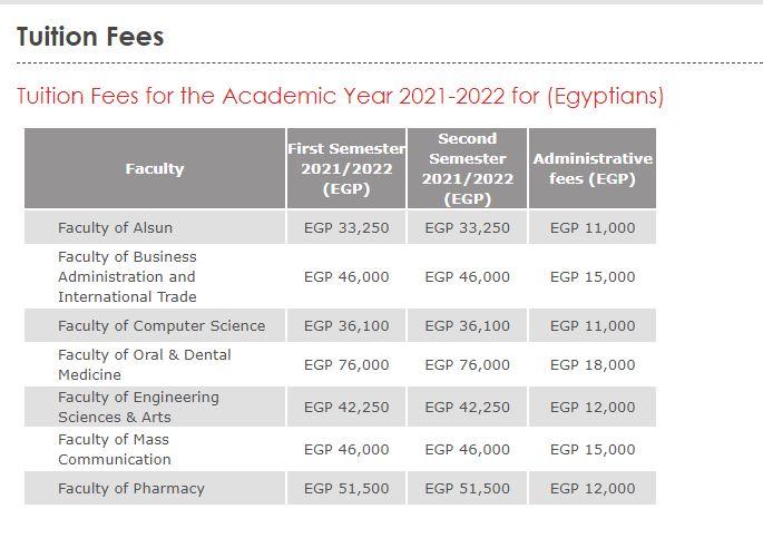 مصاريف جامعة مصر الدولية miu 2021-2022